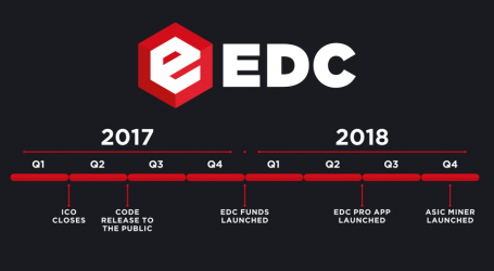 Global securities blockchain company Equibit unveils 2-year roadmap