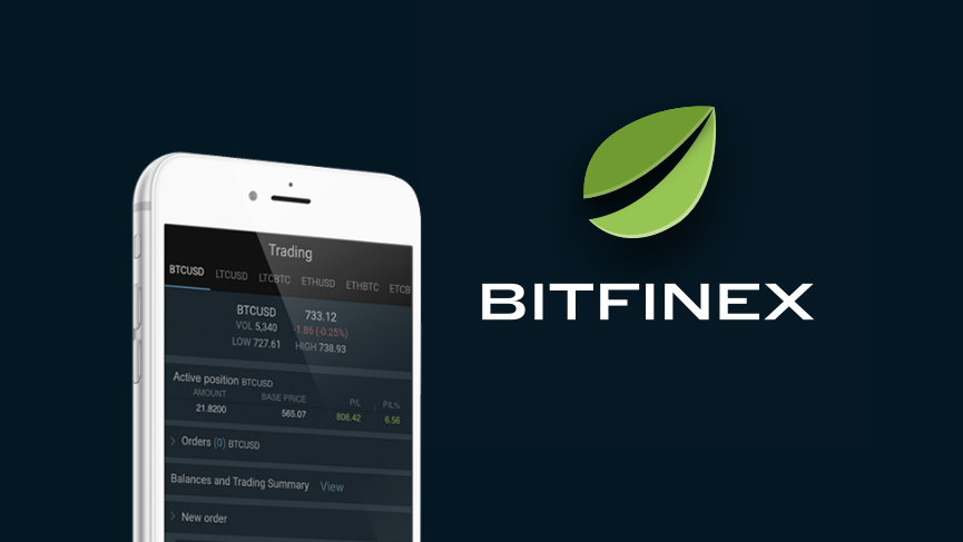 Image result for bitfinex
