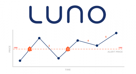 Digital asset exchange Luno launches bitcoin price alerts