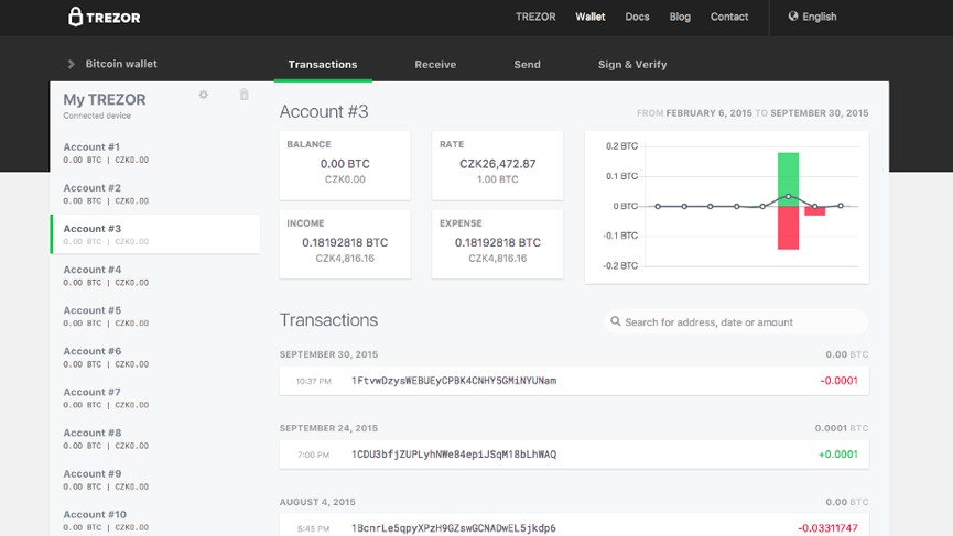 How To Find Your Bitcoin Address Pool X Litecoin -