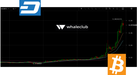 Bitcoin powered trading platform Whaleclub adds DASH/BTC with 3x leverage