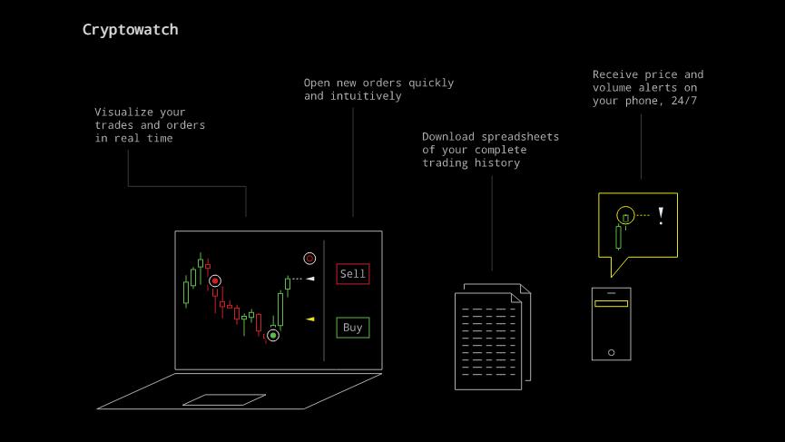 cryptowatch bitcoin trading platform