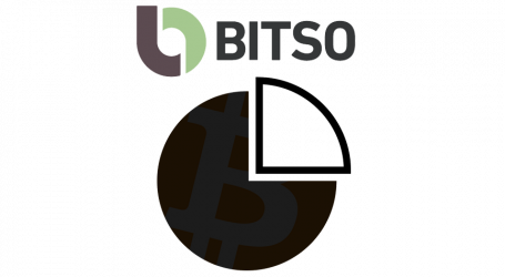 Mexican bitcoin exchange Bitso begins charging 0.0005 BTC withdrawal fees