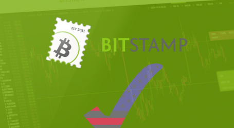 Bitstamp enables card purchases for bitcoin in US