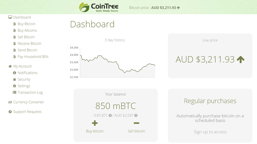 cointree cryptocurrency exchange