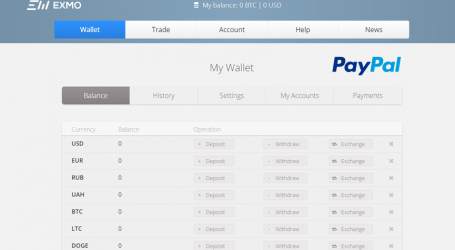 Cryptocurrency exchange EXMO adds PayPal for USD