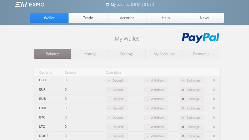 Exchange cryptocurrency to paypal usd