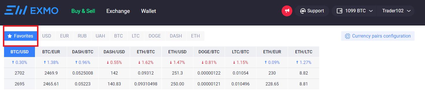 How to choose crypto trading pair medium