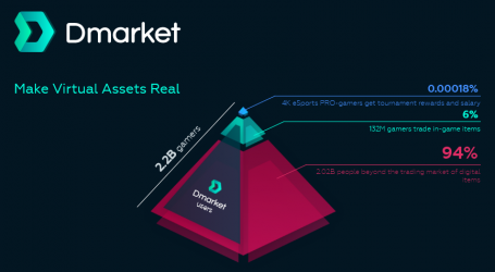 Dmarket utilizes blockchain to offer real value to virtual game assets