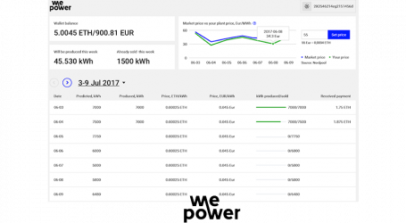 WePower announces ICO with launch of green energy exchange blockchain platform