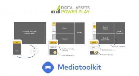 Digital Assets Power Play announces partnership with Mediatoolkit for news feed