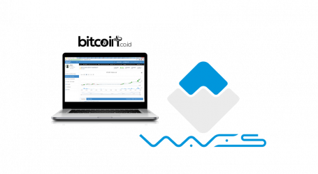 WAVES integrated with Indonesian exchange Bitcoin.co.id