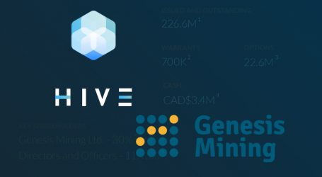 HIVE Blockchain announces $7 million equity investment by Genesis Mining