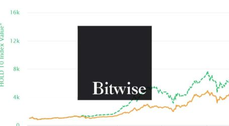 Cryptocurrency index manager Bitwise raises $4 million in seed round