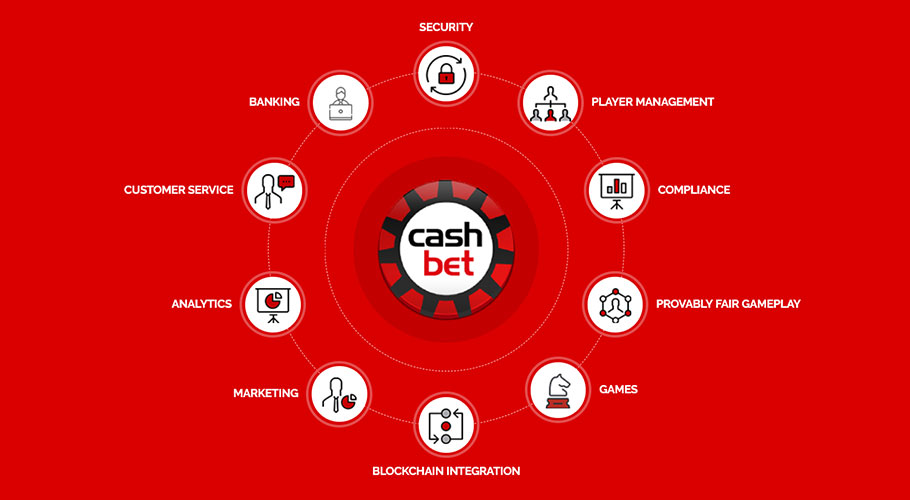 CashBet targets $40m ICO to build crypto iGaming mobile app