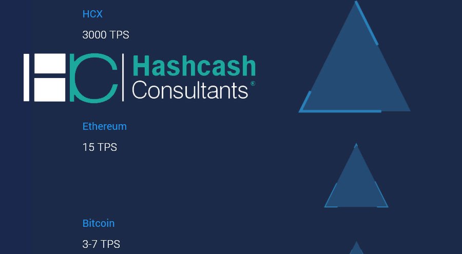 HashCash asset HCX opens for purchase on March 1st