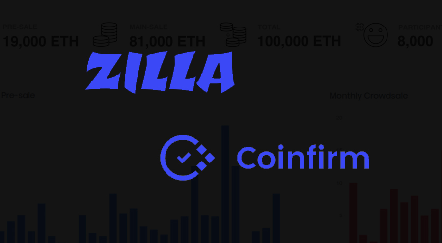 ICO investor app ZILLA partners with AML platform Coinfirm