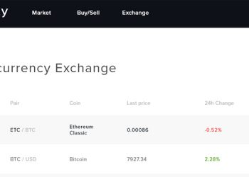 2.0 platform version of crypto exchange Beaxy is now live