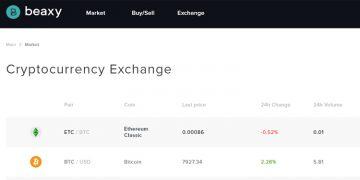 2.0 platform version of crypto exchange Beaxy is now live