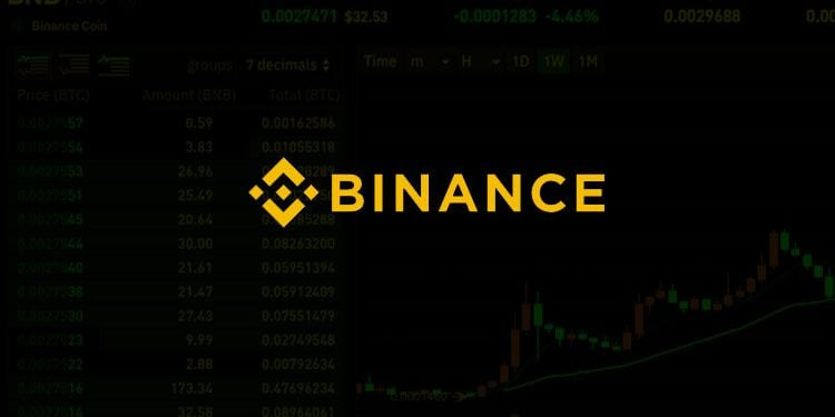 Binance Margin Crypto Ninjas