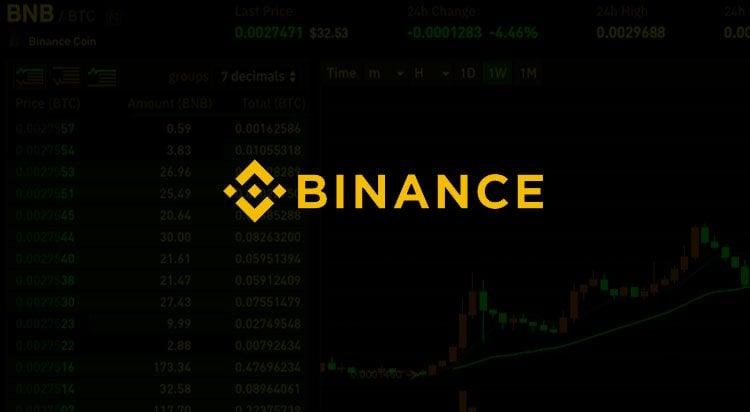 Binance Margin Crypto Ninjas