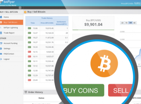 bitcoin selling price in usa