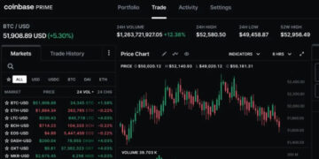 Coinbase launches new fully integrated crypto prime brokerage solution