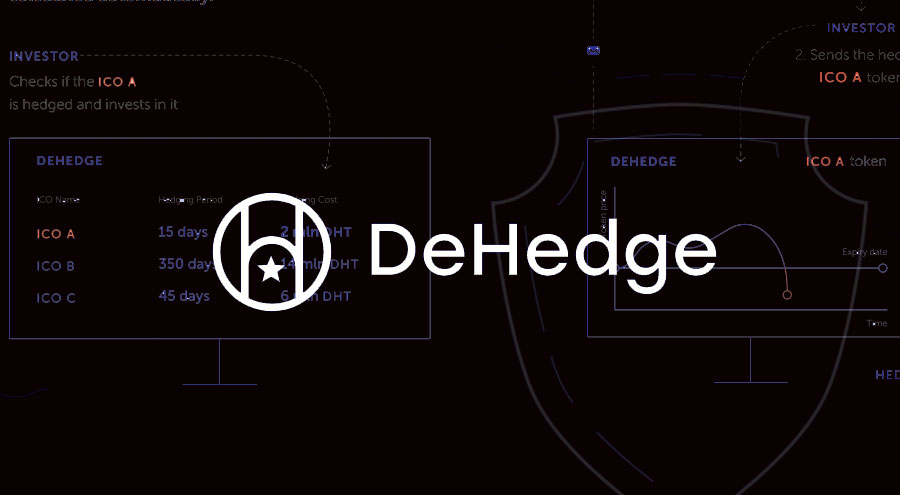 How can cryptocurrency be used to hedge risk