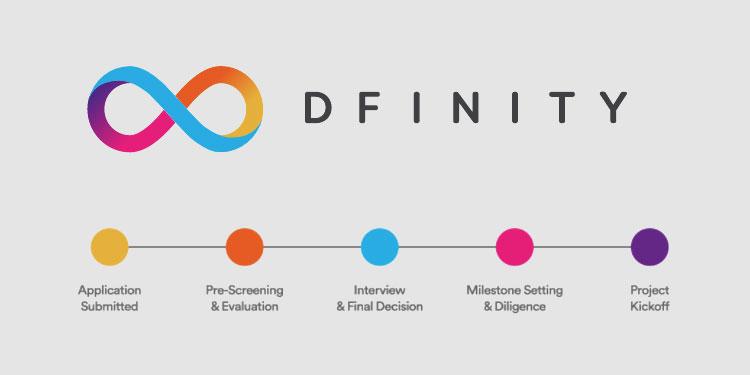 DFINITY launches $200M+ developer grant program for the 'Internet Computer' ecosystem