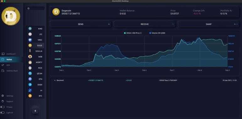 Komodo works with DOGE community to launch DogeDEX