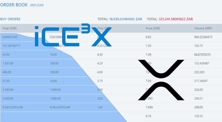 bitcoin exchange xrp