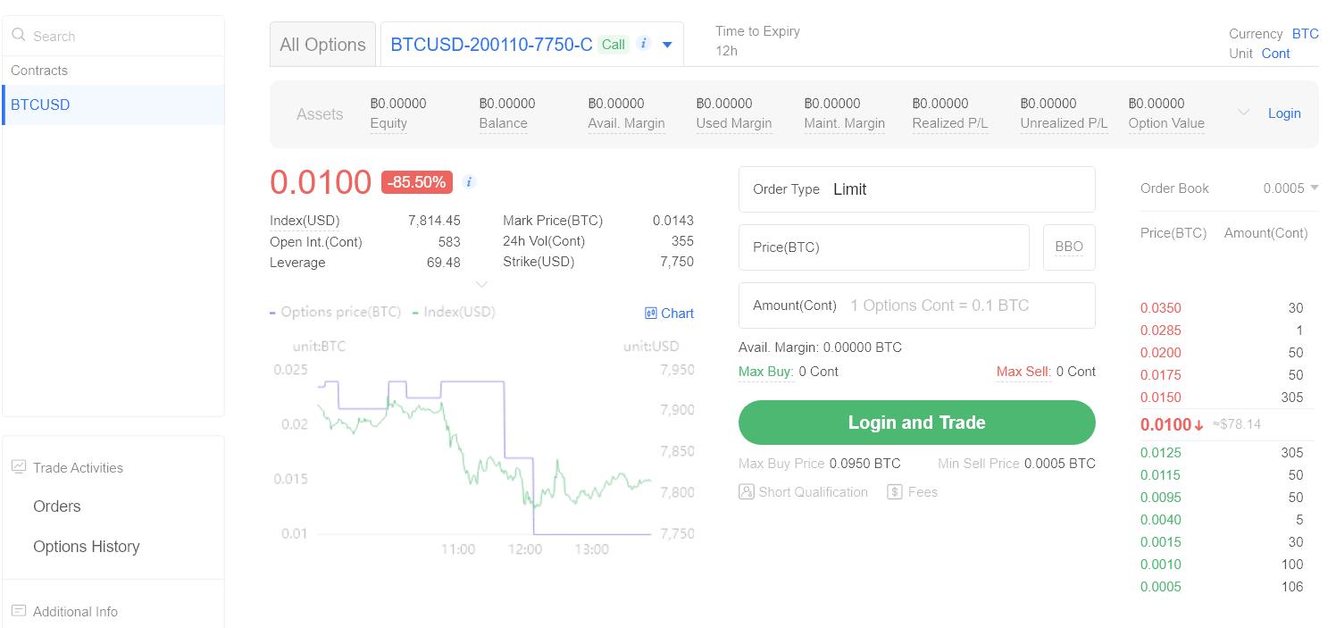 0 0015 btc į usd maišytuvas bitcoin kaskus