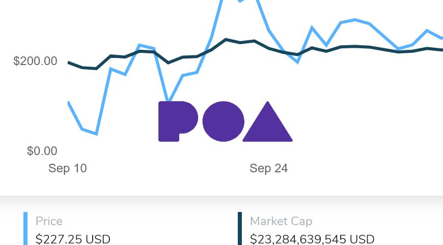 POA Network launches BlockScout, an open-source Ethereum block explorer