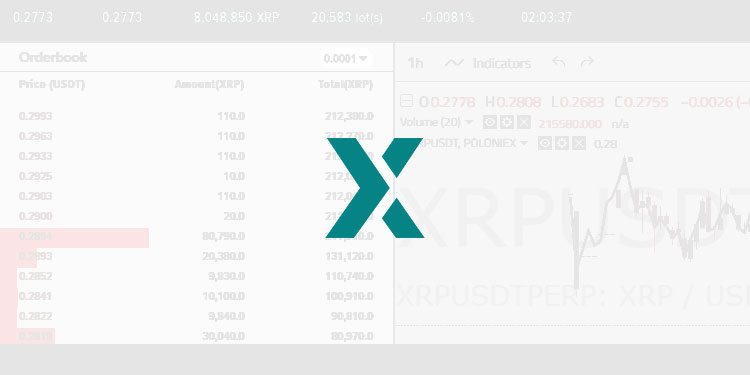 Crypto exchange Poloniex launches XRP perpetual futures