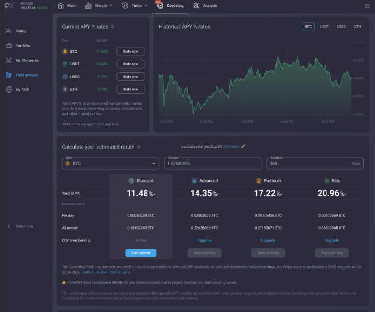 Crypto margin trading platform PrimeXBT adds yield accounts from Covesting